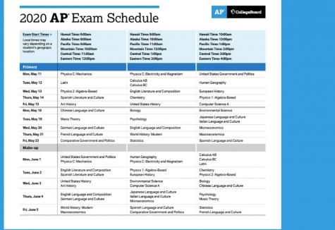 Students to take AP Exams at Home